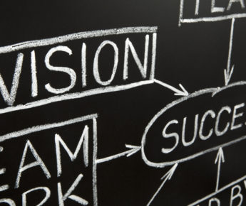 Visualize your goals for better success
