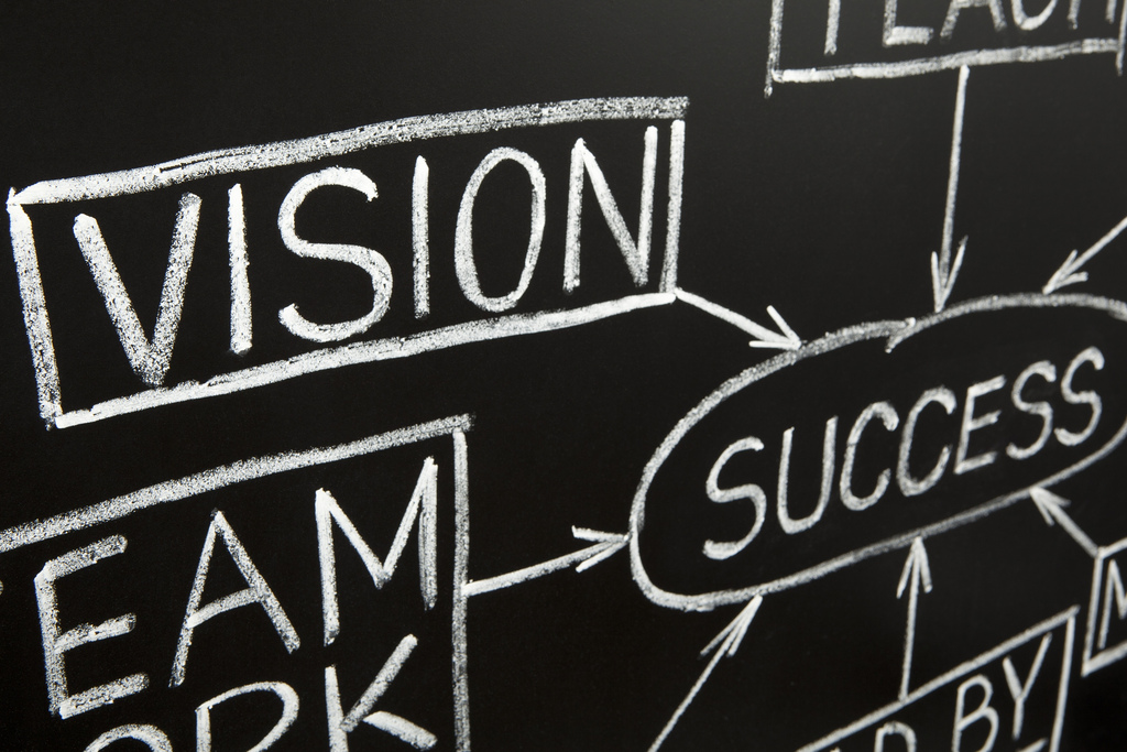 visualizing success to realize goals and targets